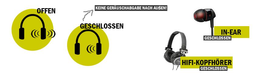 Offene vs. Geschlossene Kopfhörer